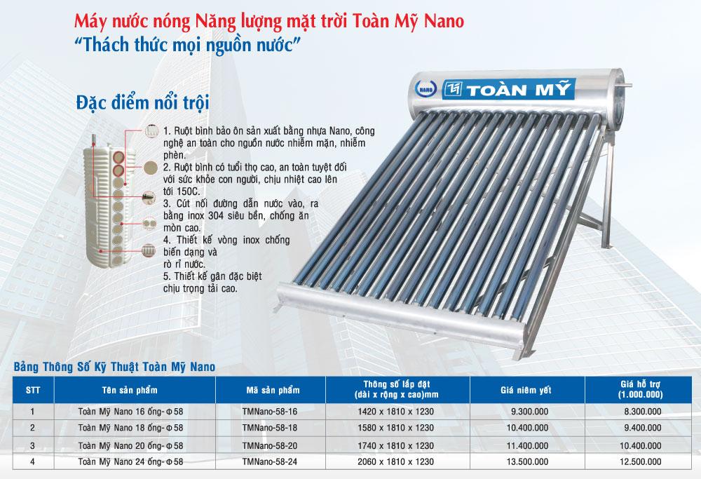 thong-so-may-nang-luong-nano-toan-my-vattugiagoc.com